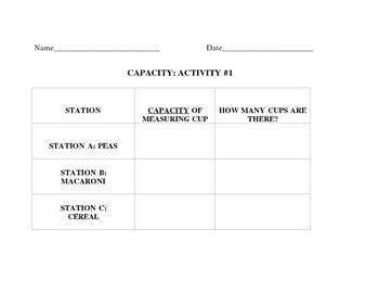 Capacity Center Activity