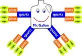 Capacity - Common Core Third Grade