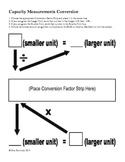 Capacity Conversion Help Sheet