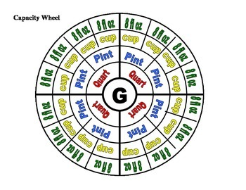 Capacity Conversion Measurement Wheel