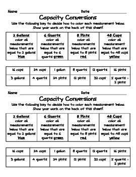 Capacity Conversions Coloring Sheet
