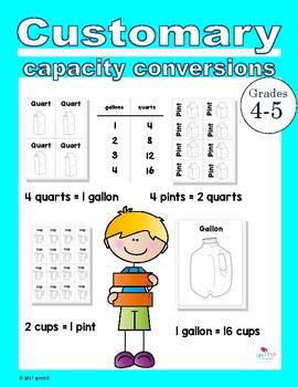 Capacity Customary Conversions