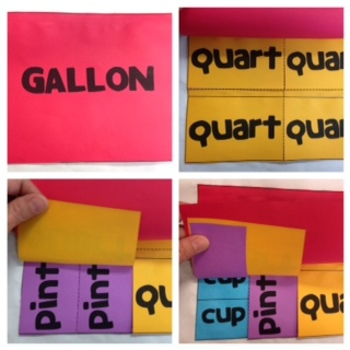 Capacity Foldable for Math Notebooks