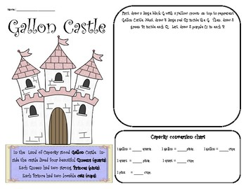 picture about Castle Printable named Potential: Gallon Castle printable through Pass up Zees Functions TpT