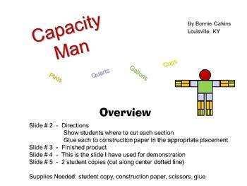 Capacity Man (gallons, quarts, pints, & cups)