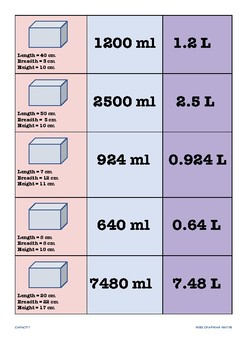 Capacity Matching Cards
