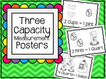 Capacity Measurement Posters. Cup. Pint. Quart. Gallon