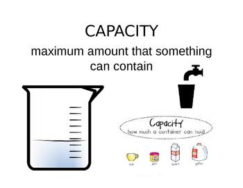 Capacity Poster
