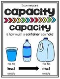 Capacity Poster/Anchor Chart