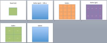 Capacity PowerPoint (Interactive Whiteboards)