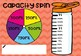 Capacity Spin (mL and L)