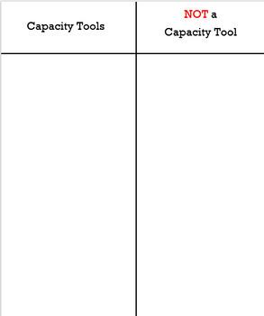 Capacity Tools Sort