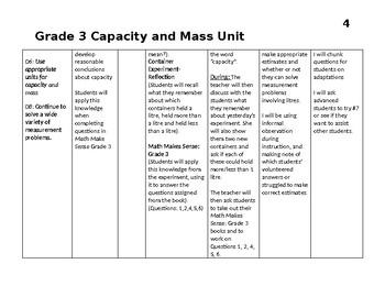 Capacity and Mass Unit Plan