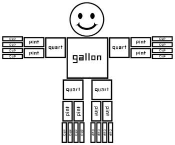 Capacity fonts - Capacity units, Gallon Guy