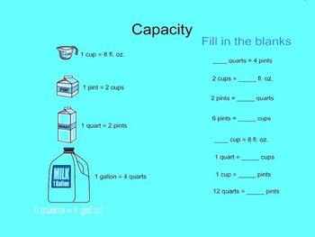 Capacity with the SmartBoard