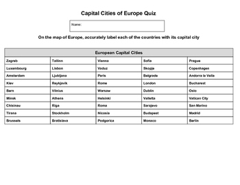 Capital Cities of Europe Quiz
