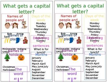 Capital Letters Mini Anchor Chart