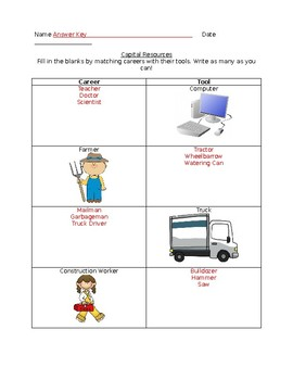 Capital and Human Resources Graphic Organizer