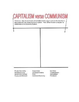 Capitalism verse Communism