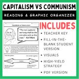 Capitalism vs Socialism: Common Core Aligned