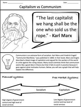 Capitalism vs Socialism: Survey, Reading, Questions, & Video Analysis