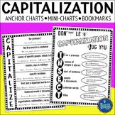Capitalization Anchor Charts