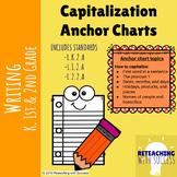 Capitalization Anchor Charts (CCSS L.K.2.a, L.1.2.a, L.2.2.a)