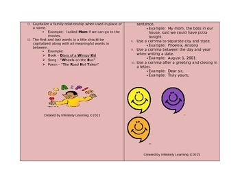 Capitalization and Commas Rules Review Reference Card (editable)
