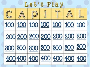 Capitalization Jeopardy PowerPoint