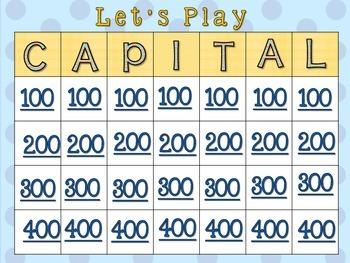Capitalization Jeopardy PowerPoint