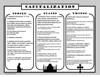Capitalization Reference