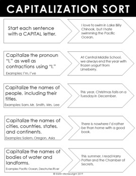 Capitalization Review: Notes and Sorting Game