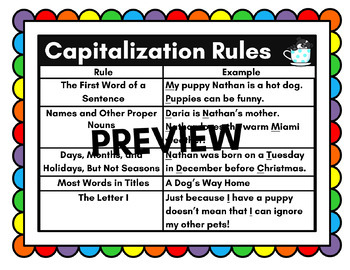 Capitalization Rules Anchor Chart