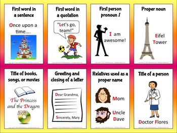 Capitalization Rules Trading Card Activities and Word Wall