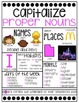 Capitalization Student Sheet