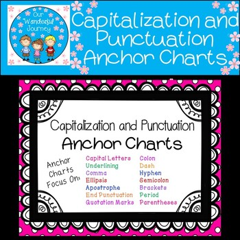 capitalization and punctuation anchor charts by our wonderful journey. Black Bedroom Furniture Sets. Home Design Ideas