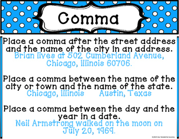 Capitalization And Punctuation Anchor Charts By Our