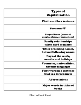 Capitalization foldable, scavenger hunt, quiz and other activities