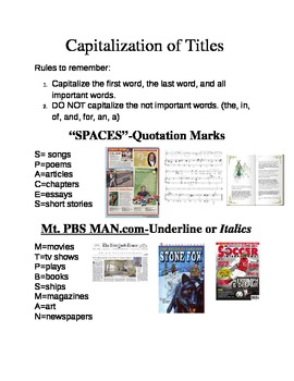Capitalization of Titles- Study Sheet