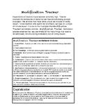 Capitalization with Modification Rubric (5 lessons) Grade 2