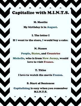 Capitalizing with M.I.N.T.S.
