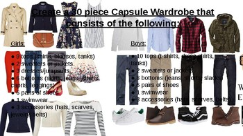 Capsule Wardrobe Project Instructions