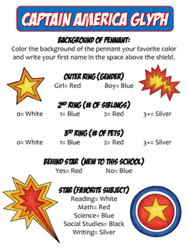Captain America Glyph