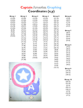 Captain American Coordinate Graph
