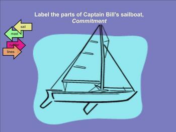 Captain Bill Pinkney interactive Smart notebook