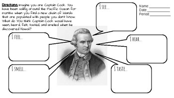 Captain Cook Perspective Piece