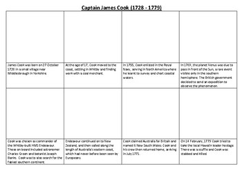 Captain James Cook Comic Strip and Storyboard