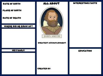 Captain John Smith Digital Research Brochure