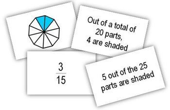 Capture 4 Equivalent Fractions