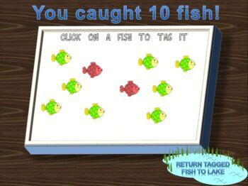 Capture-Recapture Goldfish Activity for Solving Proportions